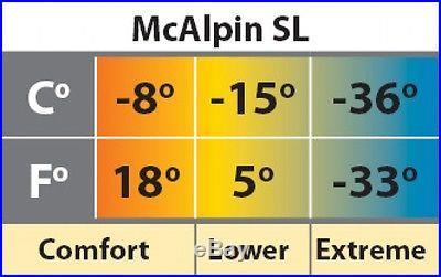 Big Agnes McAlpin SL 0 degree down mummy bag regular new